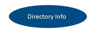 button-directory